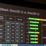 Анонсирован Directx 12