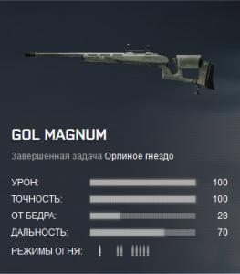 gol magnum